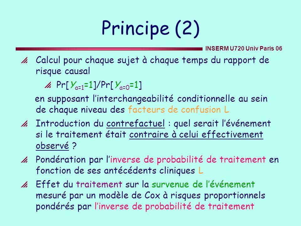 Principe (2) Calcul pour chaque sujet à chaque temps du rapport de risque causal. Pr[Ya=1=1]/Pr[Ya=0=1]